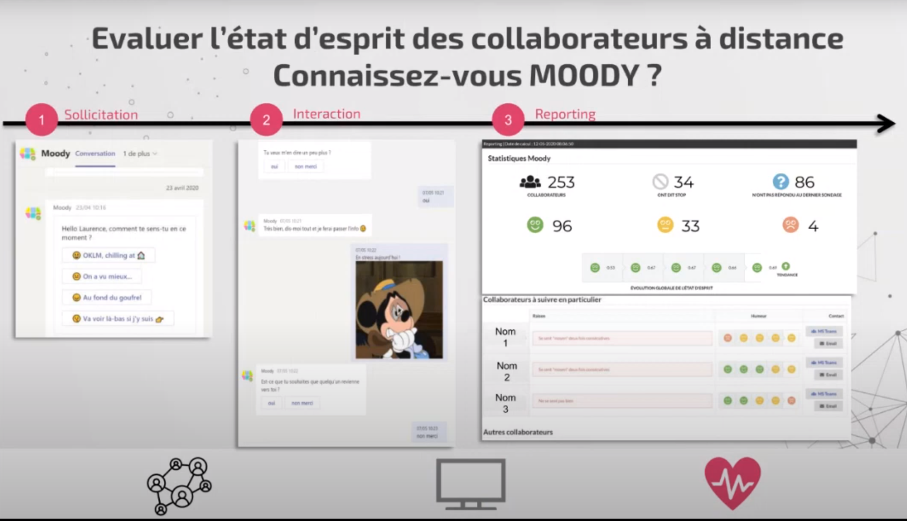 Moody chatbot axys consultants