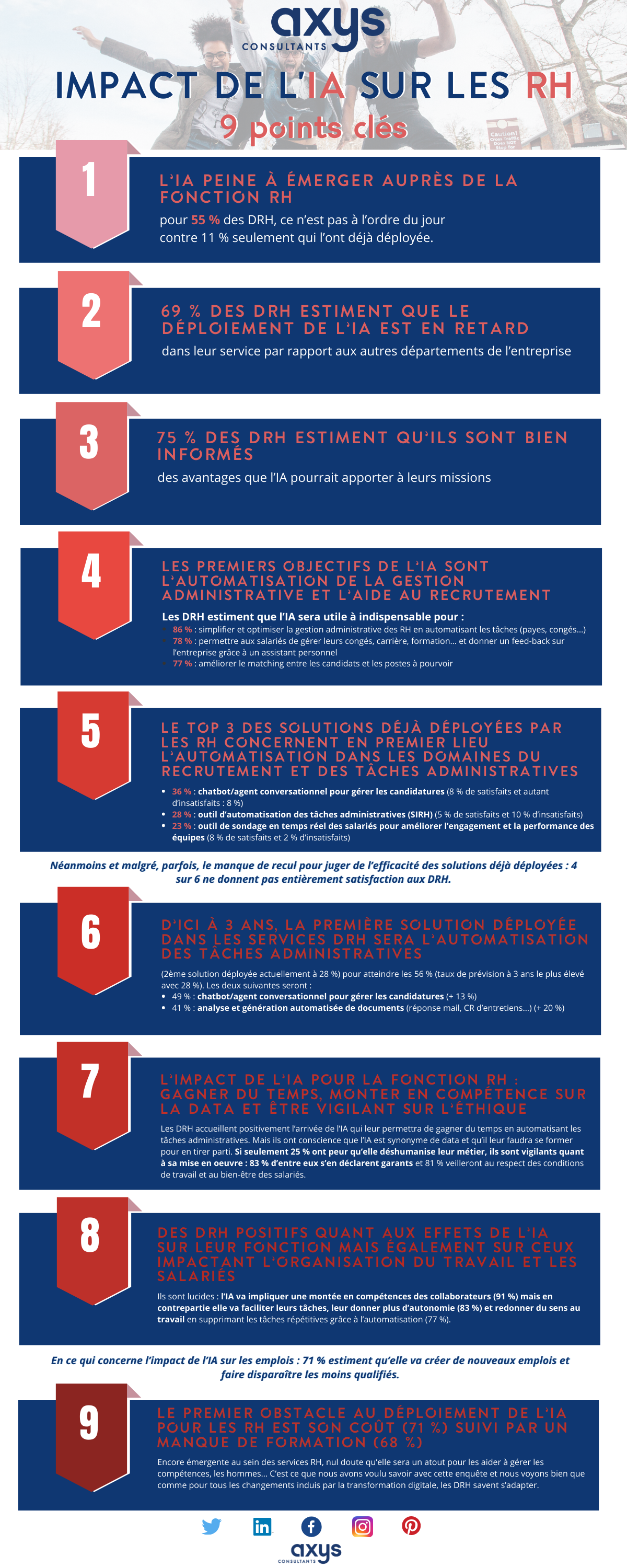 Infographie 9 points cles