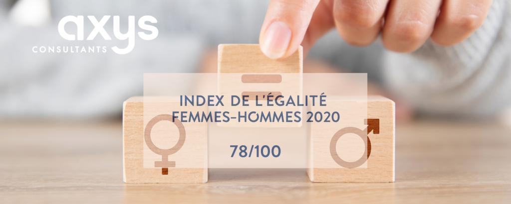Index égalité